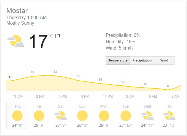 weather-in-mostar